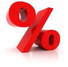 Annual Percentage Rate APR