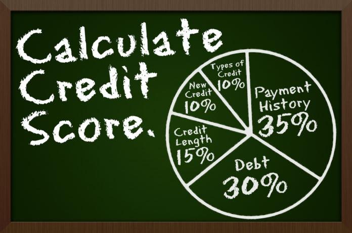 Calculate Credit Score